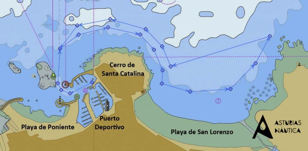 asturias-nautica-ruta-paseo-en-barco